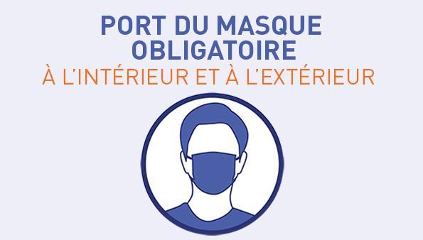Actucovid port masque