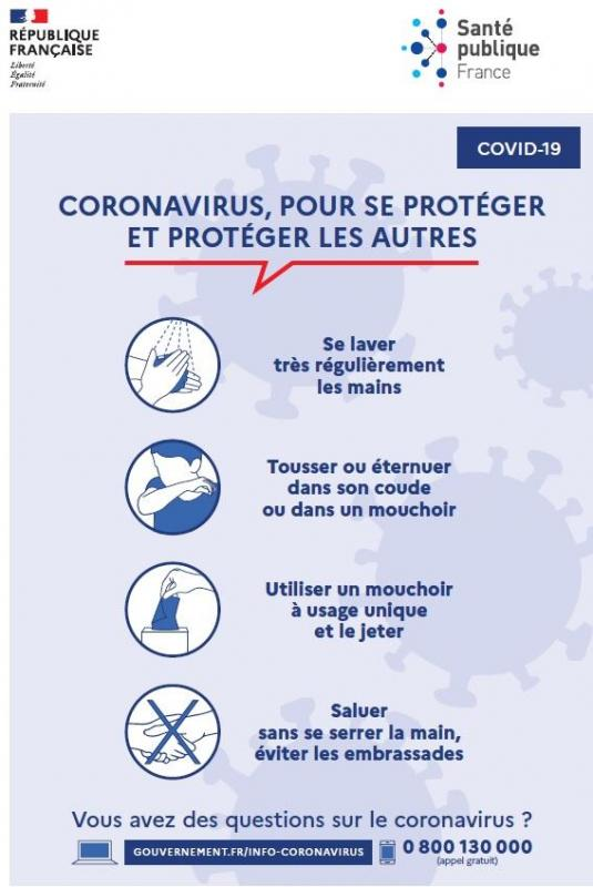 Covid 19 gestes barrieres